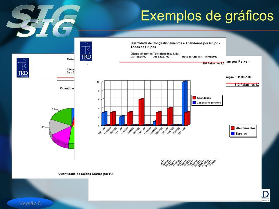 Exemplos de gráficos