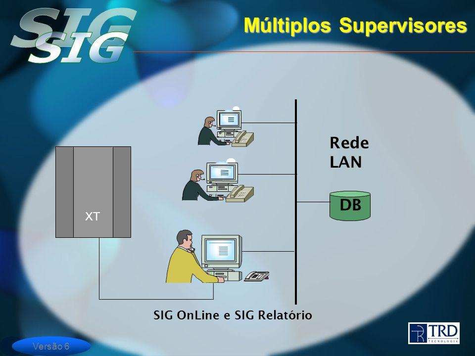 SIG OnLine e SIG Relatório