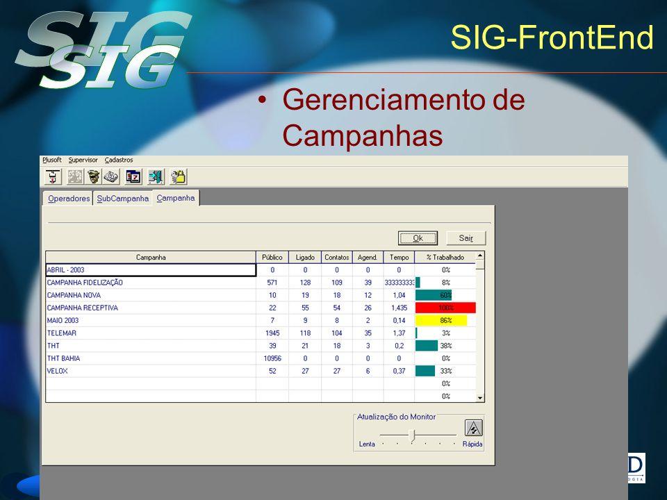 SIG-FrontEnd Gerenciamento de Campanhas
