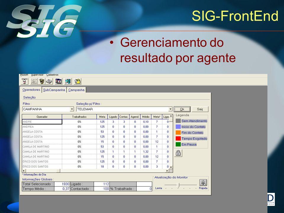 SIG-FrontEnd Gerenciamento do resultado por agente