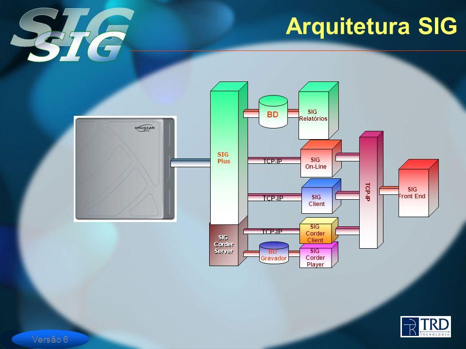 Arquitetura SIG BD TCP-IP TCP-IP SIG Plus Relatórios TCP-IP TCP-IP SIG