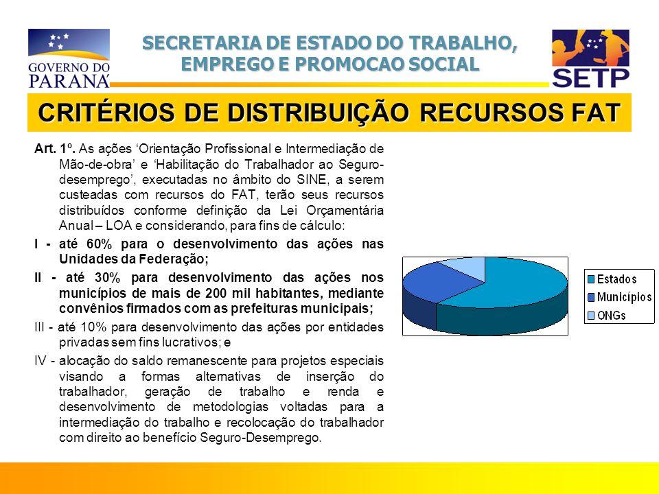 CRITÉRIOS DE DISTRIBUIÇÃO RECURSOS FAT