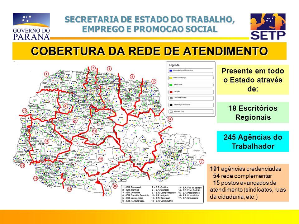 COBERTURA DA REDE DE ATENDIMENTO