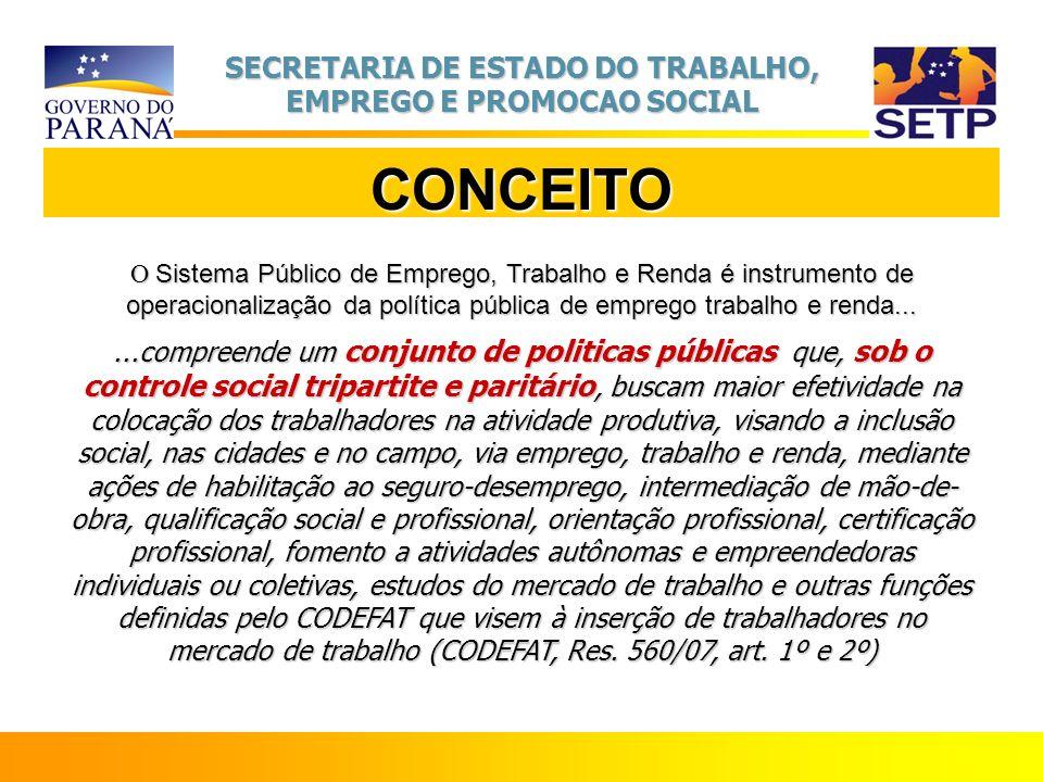 CONCEITO O Sistema Público de Emprego, Trabalho e Renda é instrumento de operacionalização da política pública de emprego trabalho e renda...