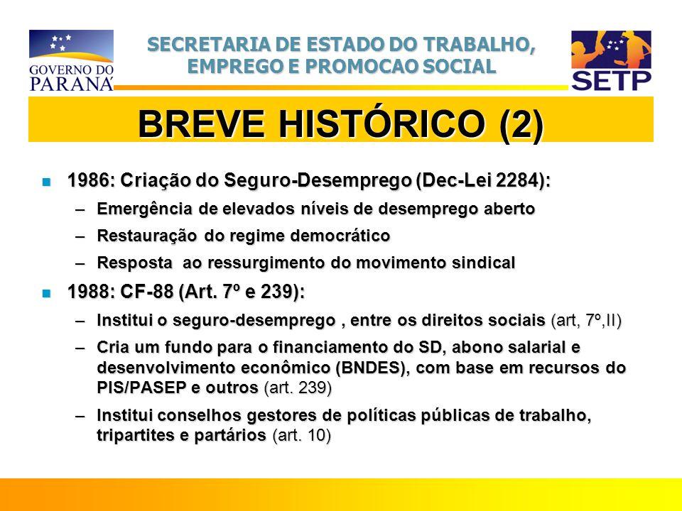 BREVE HISTÓRICO (2) 1986: Criação do Seguro-Desemprego (Dec-Lei 2284):