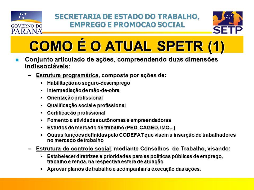 COMO É O ATUAL SPETR (1) Conjunto articulado de ações, compreendendo duas dimensões indissociáveis: