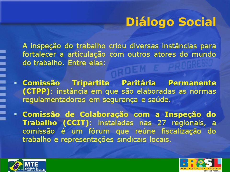 Diálogo Social A inspeção do trabalho criou diversas instâncias para fortalecer a articulação com outros atores do mundo do trabalho. Entre elas: