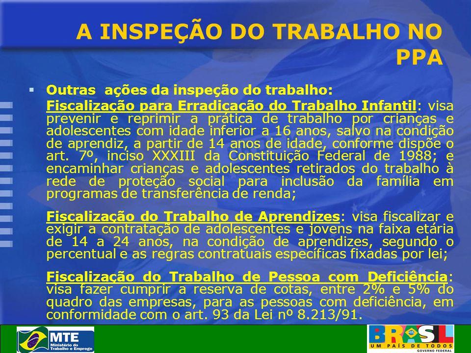 A INSPEÇÃO DO TRABALHO NO PPA