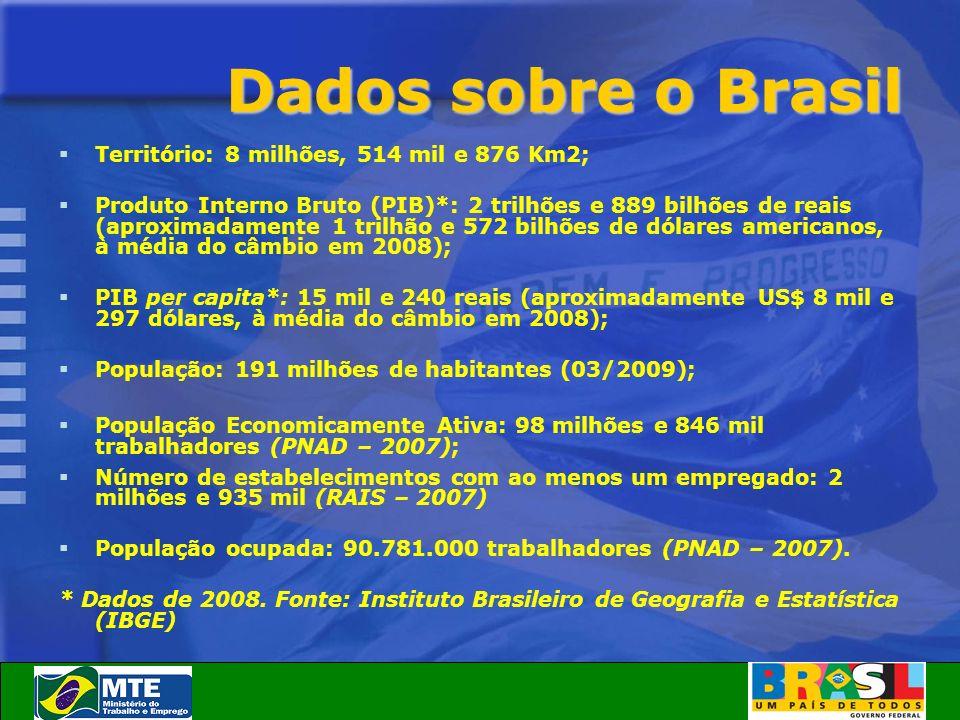 Dados sobre o Brasil Território: 8 milhões, 514 mil e 876 Km2;