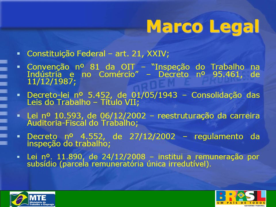 Marco Legal Constituição Federal – art. 21, XXIV;