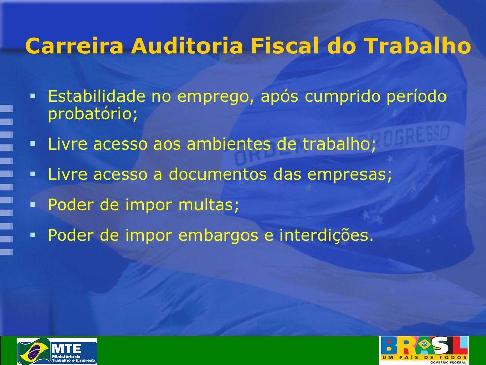Carreira Auditoria Fiscal do Trabalho