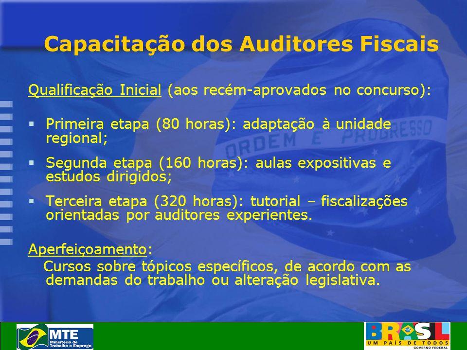 Capacitação dos Auditores Fiscais