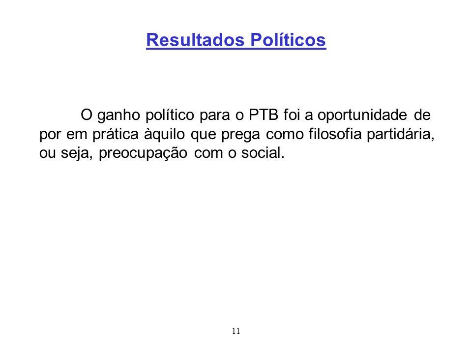 Resultados Políticos