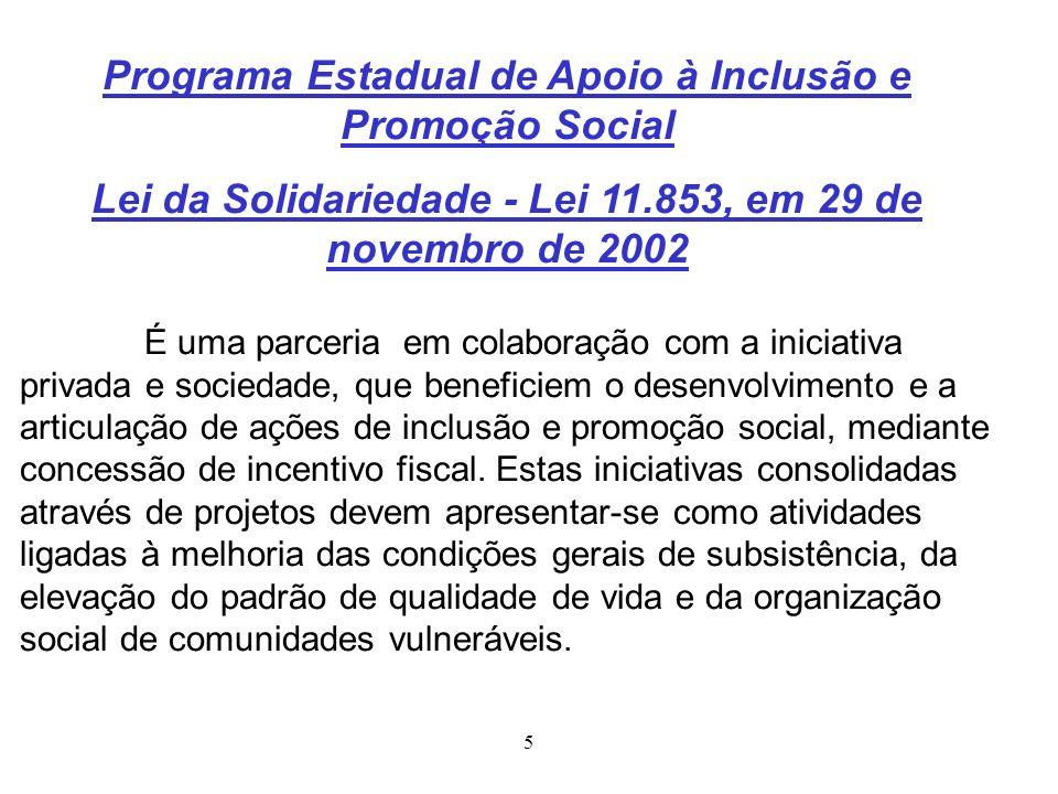Programa Estadual de Apoio à Inclusão e Promoção Social