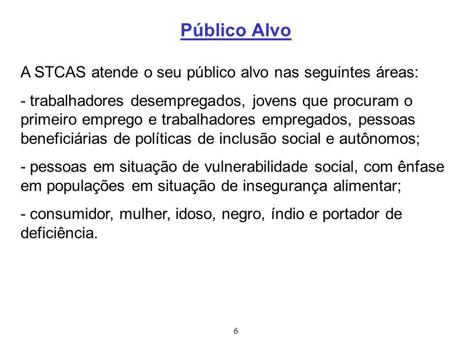Público Alvo A STCAS atende o seu público alvo nas seguintes áreas: