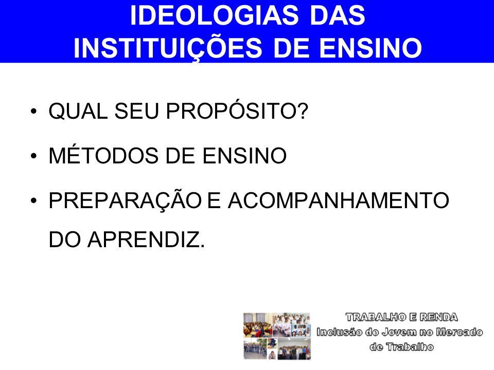 IDEOLOGIAS DAS INSTITUIÇÕES DE ENSINO