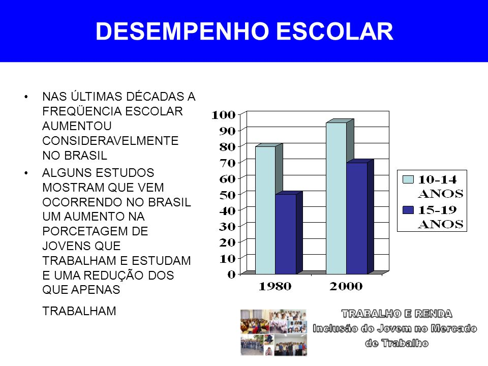 DESEMPENHO ESCOLAR NAS ÚLTIMAS DÉCADAS A FREQÜENCIA ESCOLAR AUMENTOU CONSIDERAVELMENTE NO BRASIL.