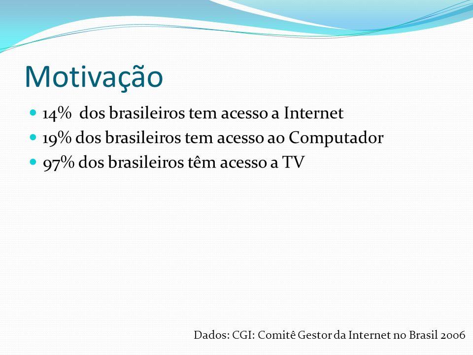 Motivação 14% dos brasileiros tem acesso a Internet
