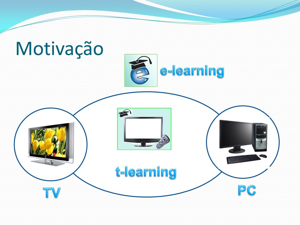 Motivação e-learning t-learning PC TV