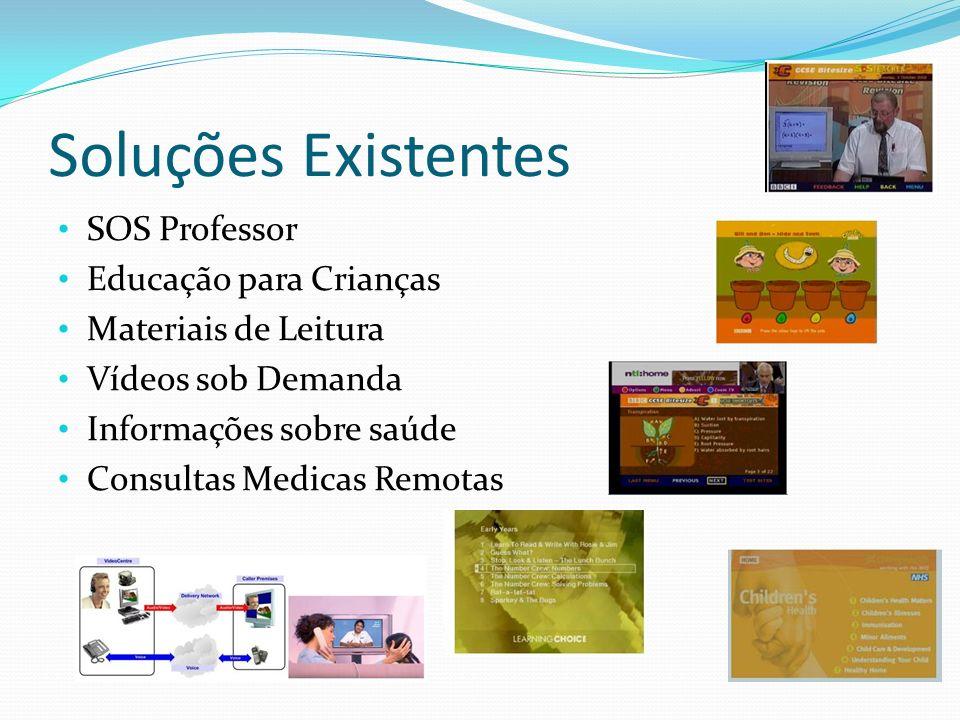 Soluções Existentes SOS Professor Educação para Crianças