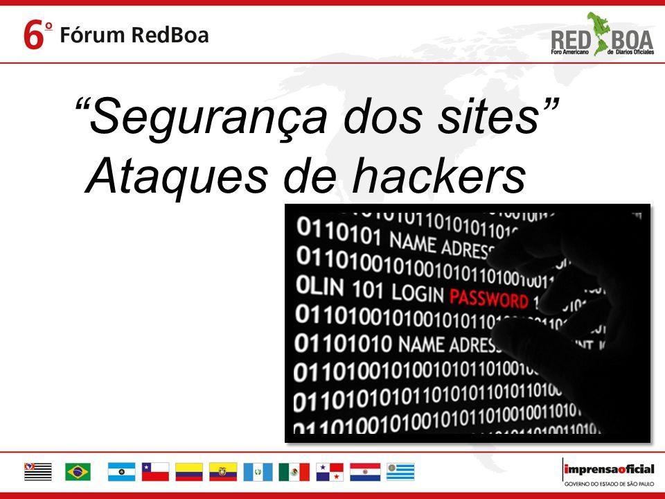 Segurança dos sites Ataques de hackers