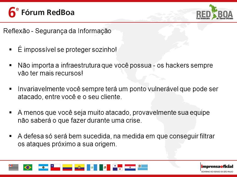 Reflexão - Segurança da Informação