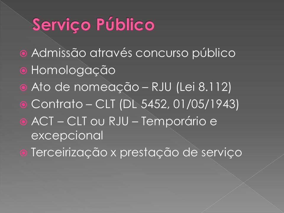 Serviço Público Admissão através concurso público Homologação