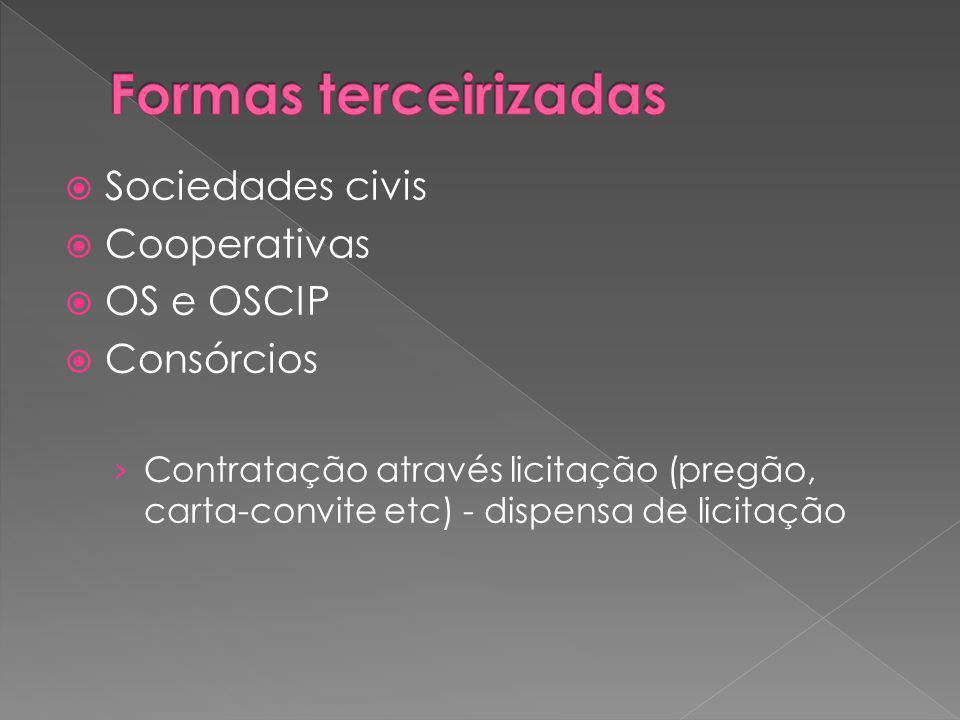 Formas terceirizadas Sociedades civis Cooperativas OS e OSCIP