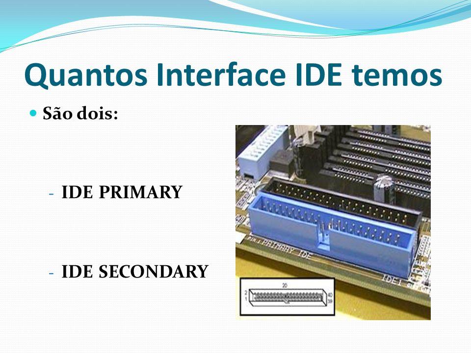 Quantos Interface IDE temos