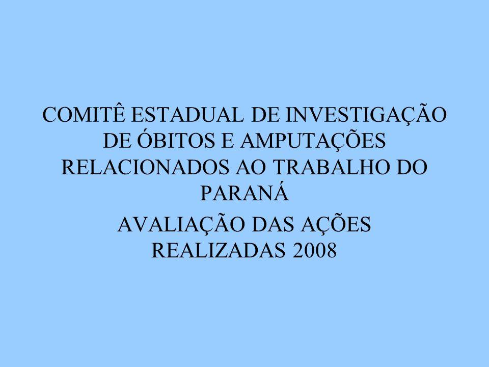 AVALIAÇÃO DAS AÇÕES REALIZADAS 2008