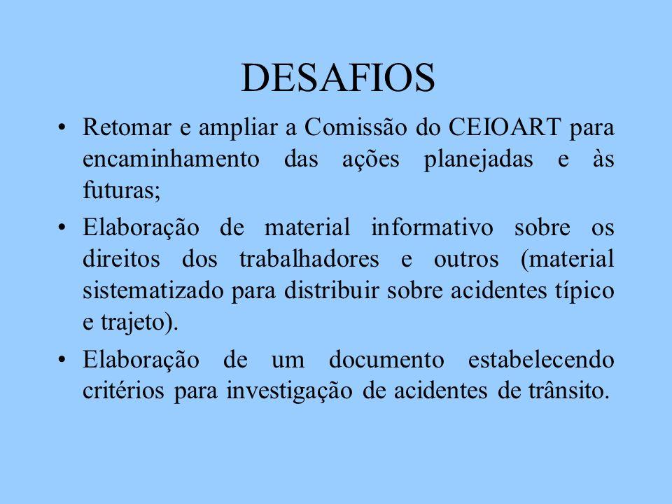 DESAFIOS Retomar e ampliar a Comissão do CEIOART para encaminhamento das ações planejadas e às futuras;