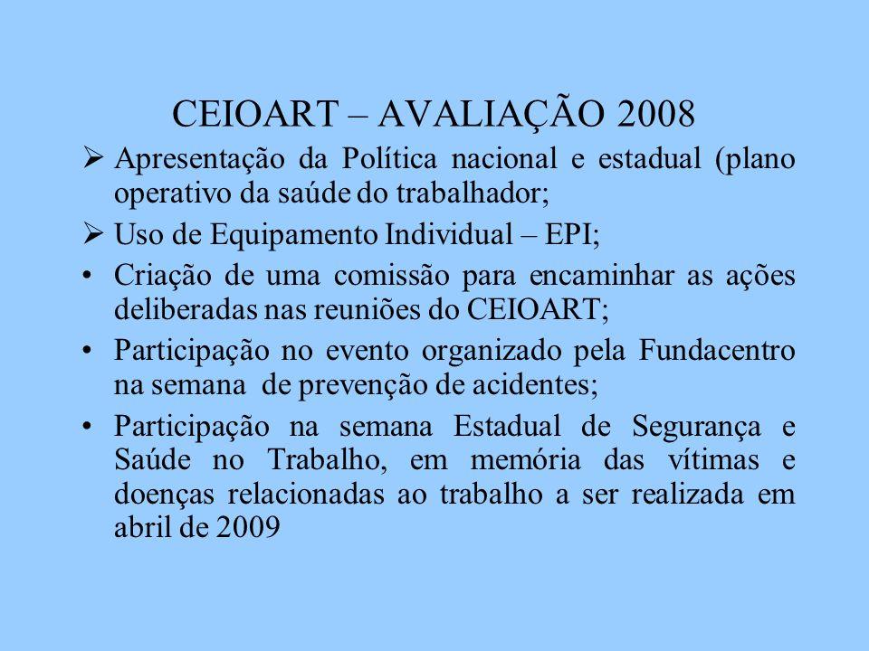 CEIOART – AVALIAÇÃO 2008 Apresentação da Política nacional e estadual (plano operativo da saúde do trabalhador;
