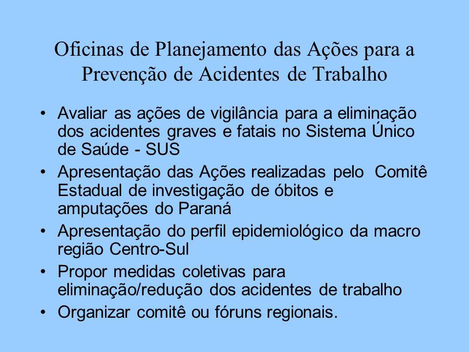 Oficinas de Planejamento das Ações para a Prevenção de Acidentes de Trabalho