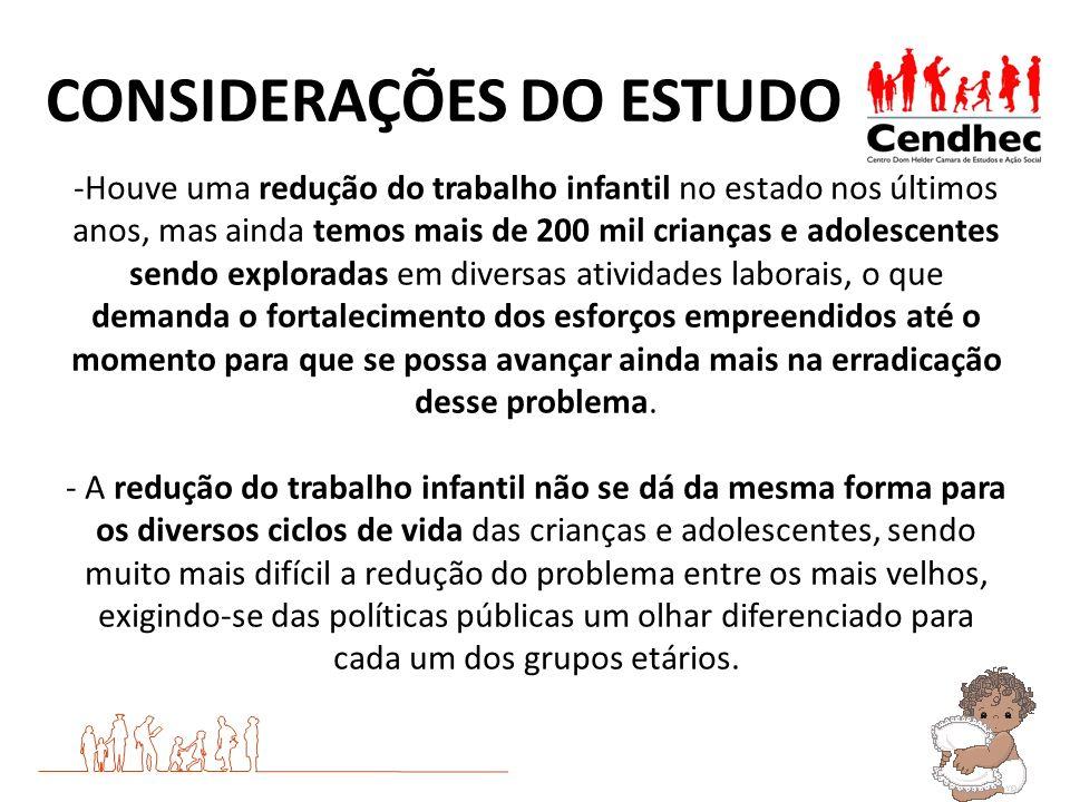 CONSIDERAÇÕES DO ESTUDO