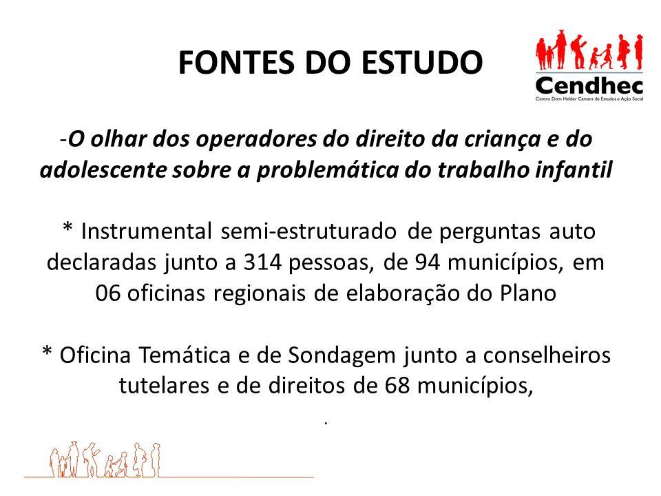 FONTES DO ESTUDO