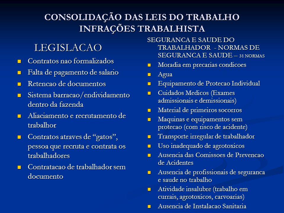 CONSOLIDAÇÃO DAS LEIS DO TRABALHO INFRAÇÕES TRABALHISTA