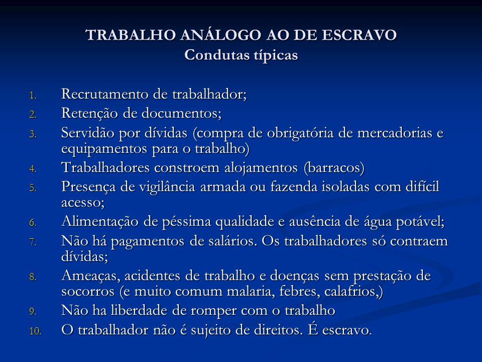 TRABALHO ANÁLOGO AO DE ESCRAVO Condutas típicas