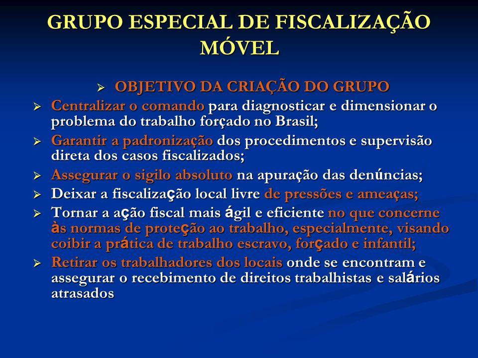 GRUPO ESPECIAL DE FISCALIZAÇÃO MÓVEL