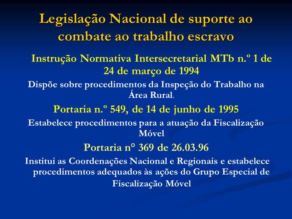 Legislação Nacional de suporte ao combate ao trabalho escravo