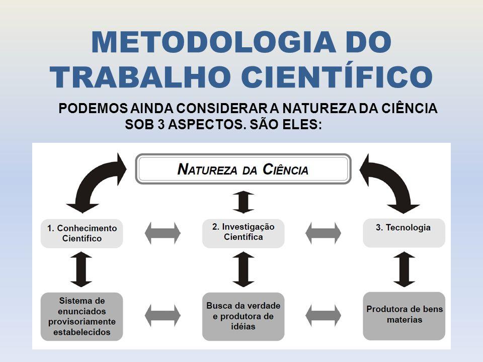 METODOLOGIA DO TRABALHO CIENTÍFICO