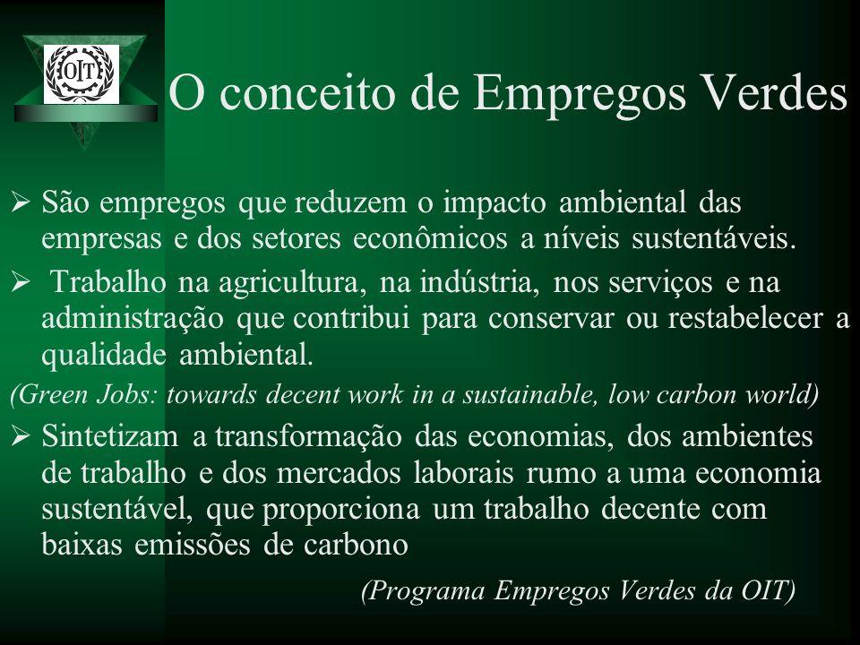 O conceito de Empregos Verdes