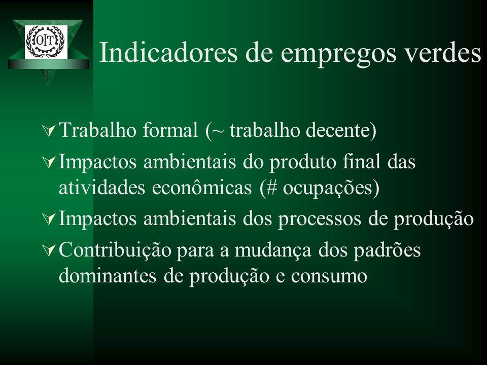 Indicadores de empregos verdes