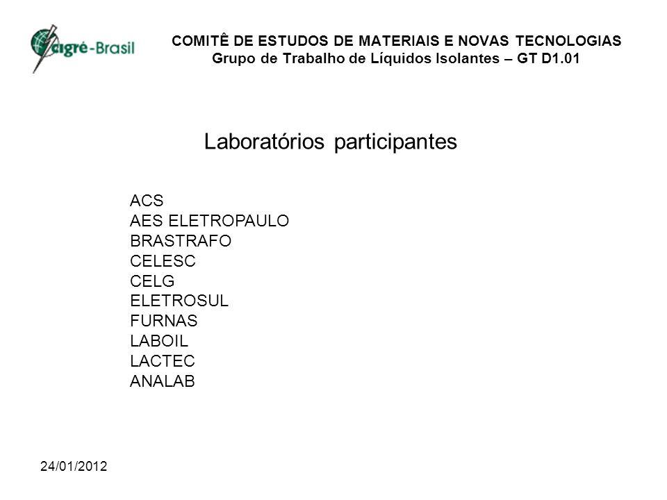 Laboratórios participantes