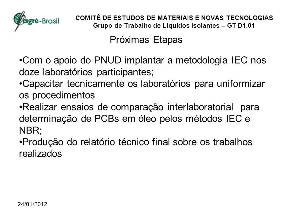 Produção do relatório técnico final sobre os trabalhos realizados