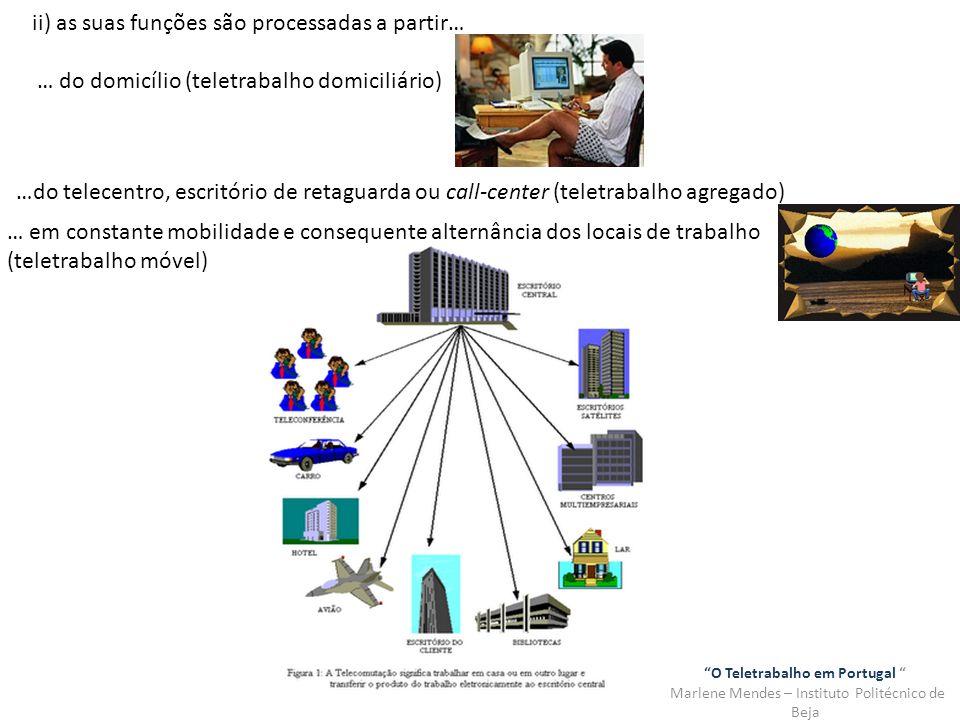 O Teletrabalho em Portugal