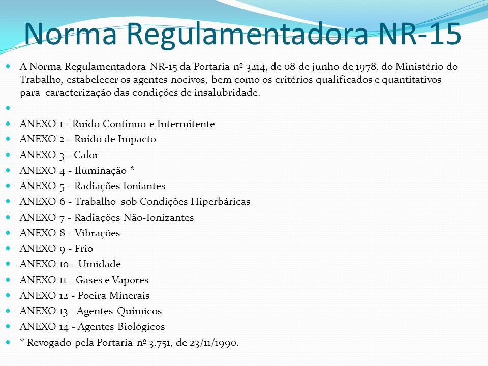 Norma Regulamentadora NR-15