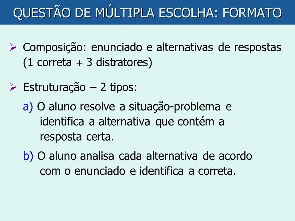 QUESTÃO DE MÚLTIPLA ESCOLHA: FORMATO