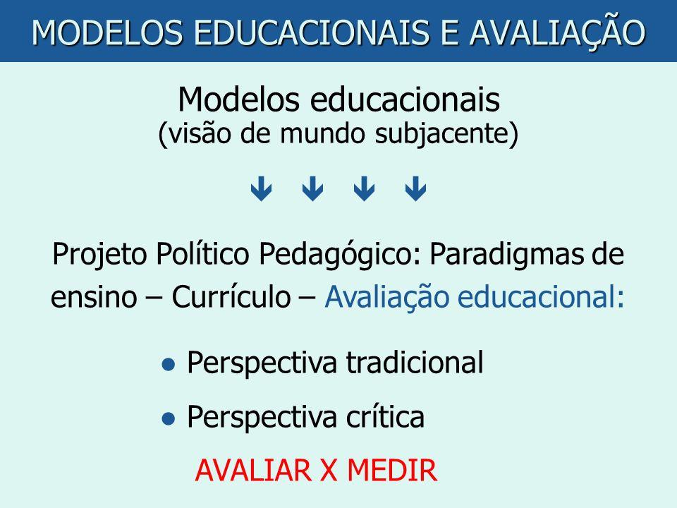 MODELOS EDUCACIONAIS E AVALIAÇÃO