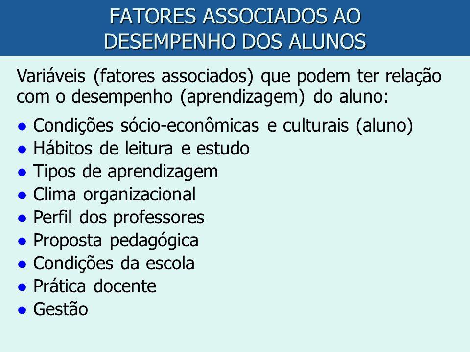 FATORES ASSOCIADOS AO DESEMPENHO DOS ALUNOS