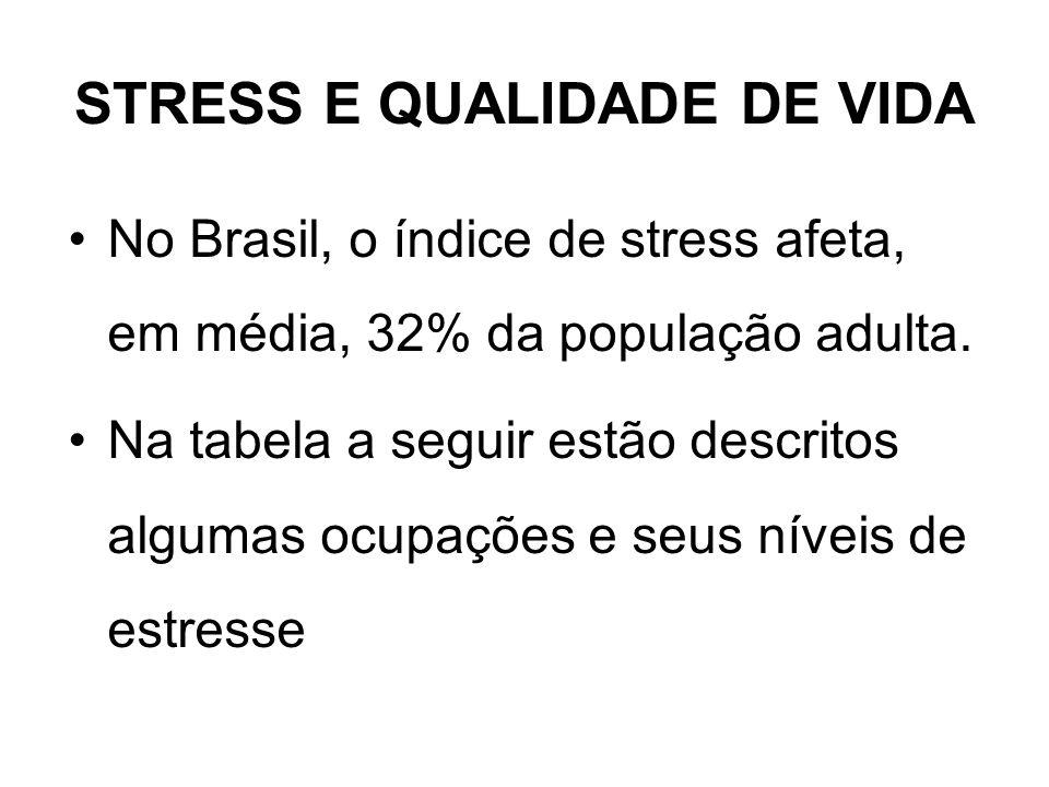 STRESS E QUALIDADE DE VIDA